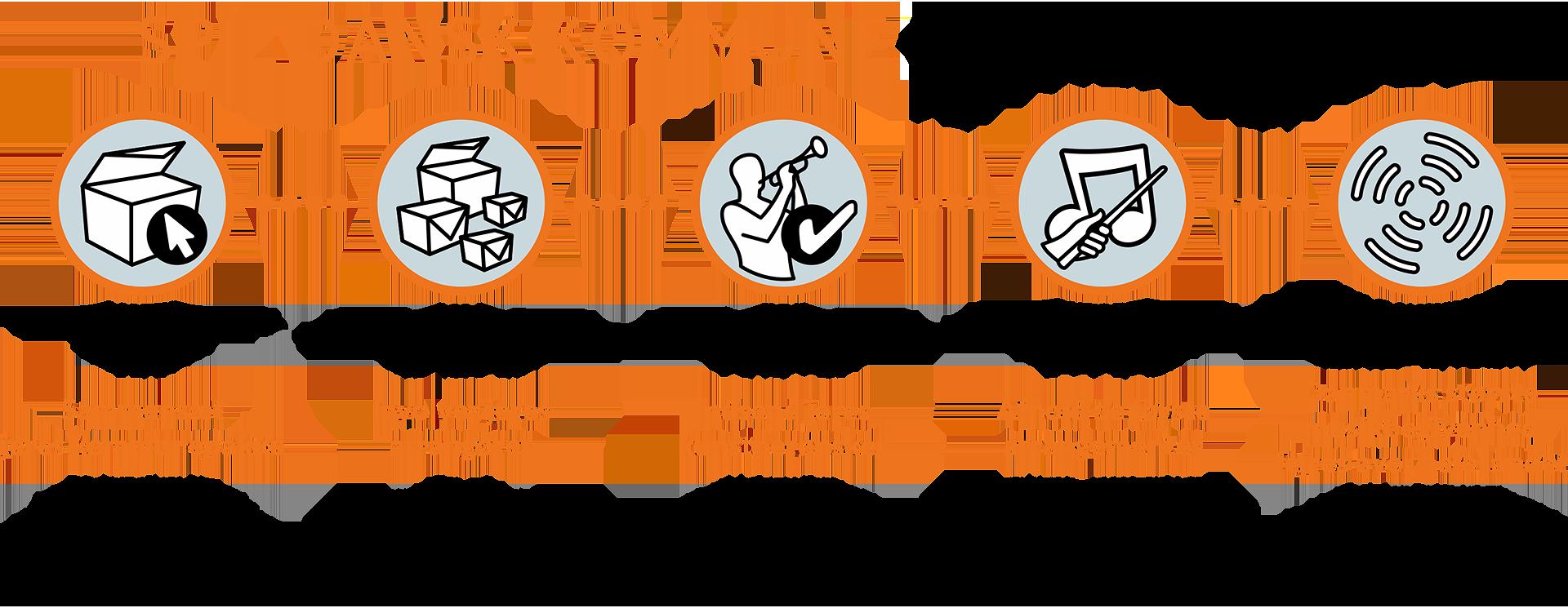 Spil_Dansk_Kommuner_Saa_Nemt_Er_Det_2020